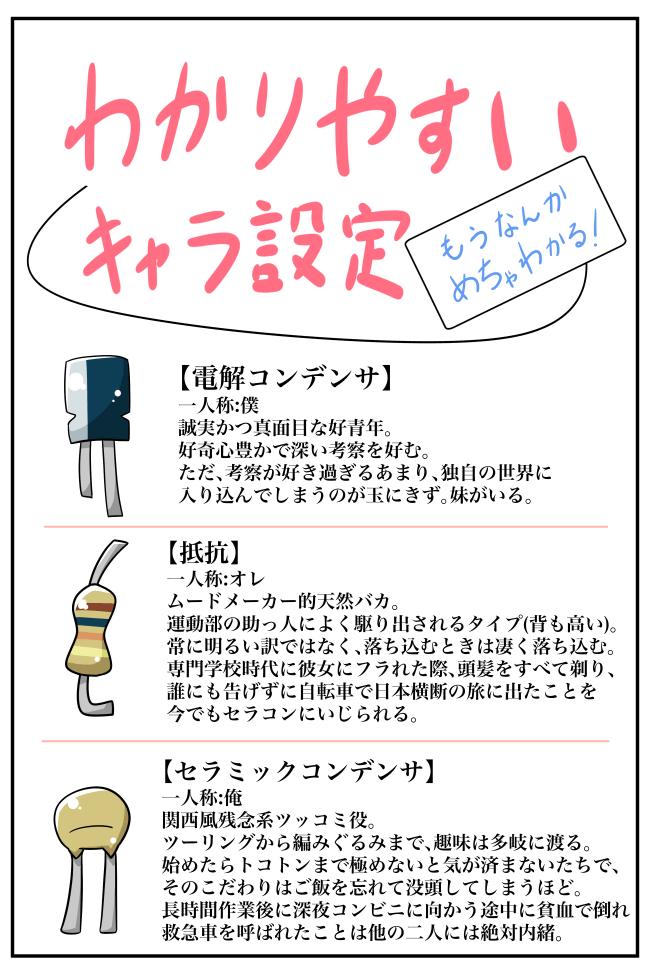 4コマ漫画電かわキャラ設定